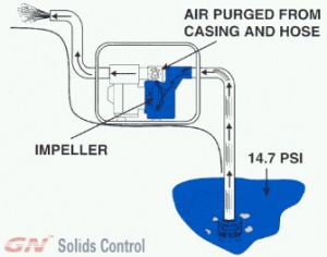 centrifugal_designs