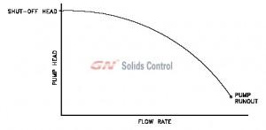 pump_curve