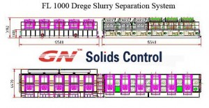 FL 1000 slurry separation