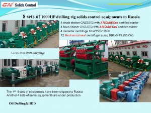 1000HP land rig equipments for sale